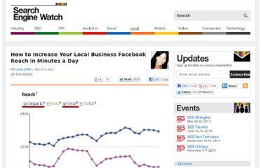 http://searchenginewatch.com/article/2156939/How-to-Increase-Your-Local-Business-Facebook-Reach-in-Minutes-a-Day