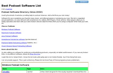http://www.buzzmaven.com/podcast-software-list.html