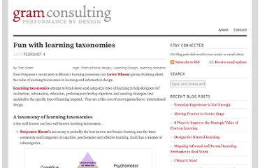 http://gramconsulting.com/2009/02/fun-with-learning-taxonomies/