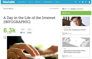 http://mashable.com/2012/03/06/one-day-internet-data-traffic/
