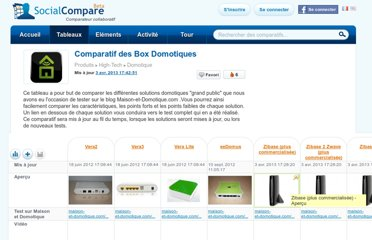http://socialcompare.com/fr/comparison/comparatif-box-domotique-11qzjci6