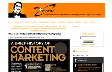 http://www.dr4ward.com/dr4ward/2012/02/what-is-the-history-of-content-marketing-infographic.html