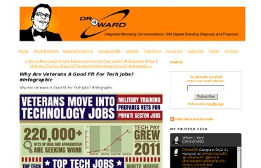 http://www.dr4ward.com/dr4ward/2012/02/why-are-veterans-a-good-fit-for-tech-jobs-infographic.html