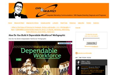 http://www.dr4ward.com/dr4ward/2012/02/how-do-you-build-a-dependable-workforce-infographic.html