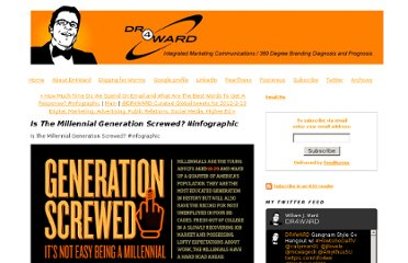 http://www.dr4ward.com/dr4ward/2012/02/is-the-millennial-generation-screwed-infographic.html