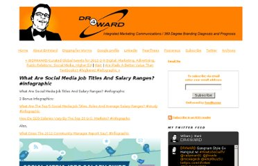http://www.dr4ward.com/dr4ward/2012/02/what-are-social-media-job-titles-and-salary-ranges-infographic.html