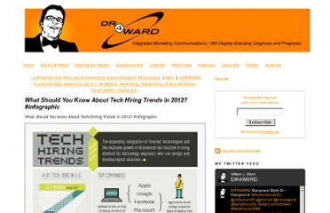 http://www.dr4ward.com/dr4ward/2012/01/what-should-you-know-about-tech-hiring-trends-in-2012-infographic.html