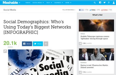 http://mashable.com/2012/03/09/social-media-demographics/