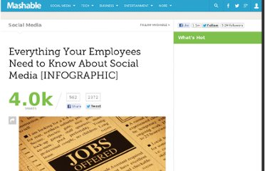 http://mashable.com/2012/03/10/employee-social-media/