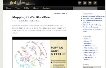 http://soulliberty.com/visualizing-the-genealogy-of-jesus/