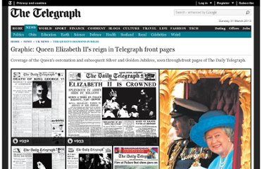 http://www.telegraph.co.uk/news/uknews/the_queens_diamond_jubilee/9059335/Graphic-Queen-Elizabeth-IIs-reign-in-Telegraph-front-pages.html