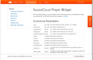 http://developers.soundcloud.com/docs/widget
