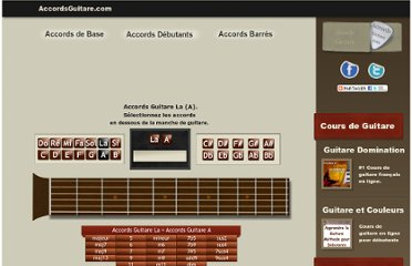 http://www.accordsguitare.com/accords-guitare-la-a.htm
