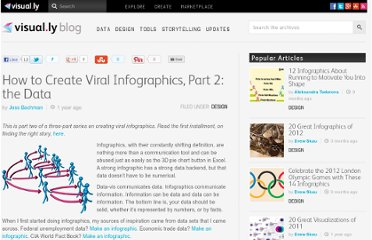http://blog.visual.ly/how-to-create-viral-infographics-part-2-the-data/