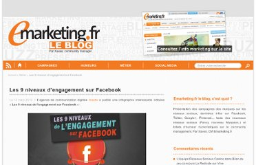 http://blog.e-marketing.fr/les-9-niveaux-dengagement-sur-facebook/