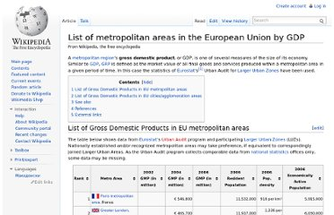 http://en.wikipedia.org/wiki/List_of_metropolitan_areas_in_the_European_Union_by_GDP