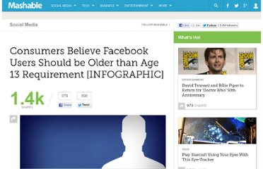 http://mashable.com/2012/03/13/facebook-age/