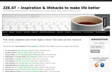 http://zze.st/best-ted-talks/