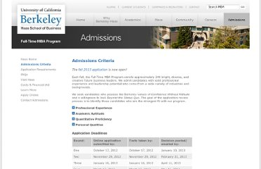 http://mba.haas.berkeley.edu/admissions/index.html