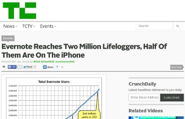 http://techcrunch.com/2009/12/30/evernote-two-million/