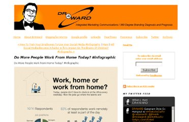 http://www.dr4ward.com/dr4ward/2012/03/do-more-people-work-from-home-today-infographic.html