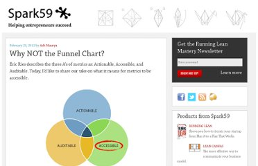 http://blog.spark59.com/2012/why-not-the-funnel-chart/