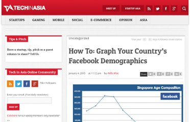 http://www.techinasia.com/how-to-graph-your-countrys-facebook-demographics/