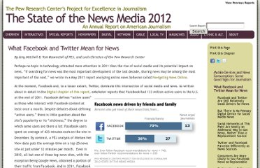 http://stateofthemedia.org/2012/mobile-devices-and-news-consumption-some-good-signs-for-journalism/what-facebook-and-twitter-mean-for-news/