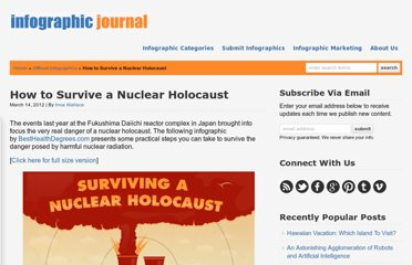 http://infographicjournal.com/how-to-survive-a-nuclear-holocaust/