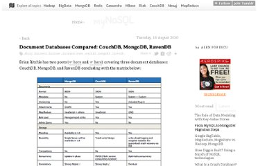 http://nosql.mypopescu.com/post/978742866/document-databases-compared-couchdb-mongodb-ravendb