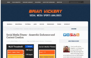 http://brianvickery.com/2012/03/19/social-media-fitness-anaerobic-endurance-and-content-creation/