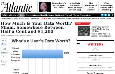 http://www.theatlantic.com/technology/archive/2012/03/how-much-is-your-data-worth-mmm-somewhere-between-half-a-cent-and-1-200/254730/