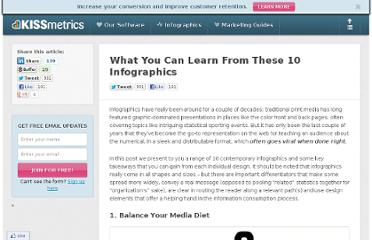 http://blog.kissmetrics.com/10-infographics/