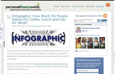 http://www.personalfinancewhiz.com/infographic-how-much-do-people-spend-on-coffee-lunch-and-gas-for-work/