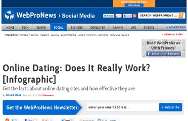 http://www.webpronews.com/online-dating-does-it-really-work-infographic-2012-03