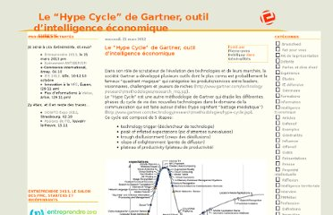 http://blog.euresis.com/index.php?/archives/840-Le-Hype-Cycle-de-Gartner,-outil-dintelligence-economique.html