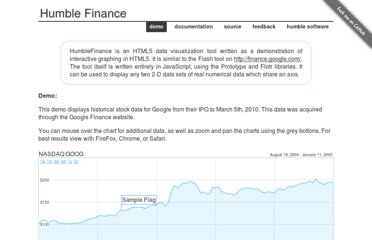 http://www.humblesoftware.com/finance/index