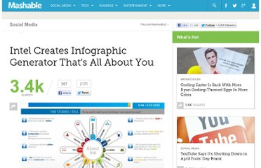 http://mashable.com/2012/03/22/intel-app-infographic/