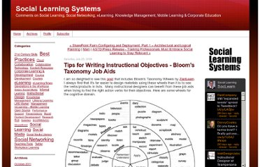 http://sociallearningsystems.typepad.com/home/2009/07/tips-for-writing-instructional-objectives-blooms-taxonomy-job-aids.html