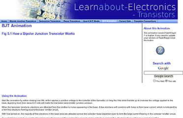 http://www.learnabout-electronics.org/bipolar_junction_transistors_05.php