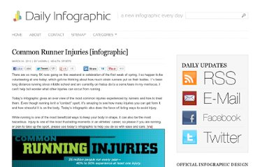 http://dailyinfographic.com/common-runner-injuries-infographic