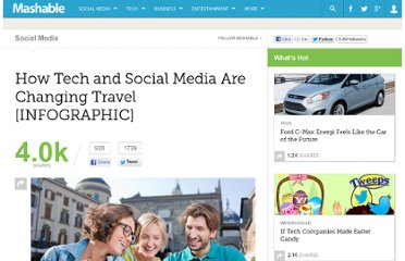 http://mashable.com/2012/03/24/how-tech-is-changing-travel-infographic/