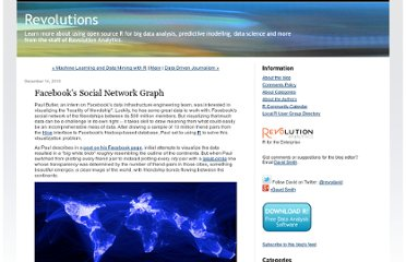 http://blog.revolutionanalytics.com/2010/12/facebooks-social-network-graph.html