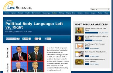 http://www.livescience.com/10003-political-body-language-left.html