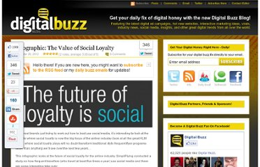 http://www.digitalbuzzblog.com/infographic-the-value-of-social-loyalty/