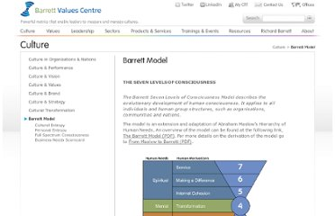 http://www.valuescentre.com/culture/?sec=barrett_model