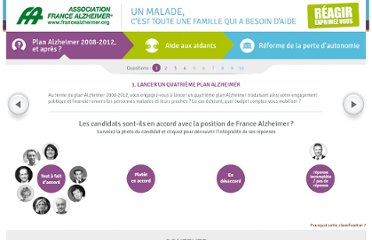 http://www.francealzheimer-elections2012.org/questions.php?question=1