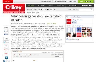 http://www.crikey.com.au/2012/03/27/why-generators-are-terrified-of-solar/