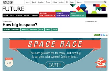 http://www.bbc.com/future/story/20120321-how-big-is-space