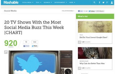 http://mashable.com/2012/03/27/social-media-tv-chart-3-27/